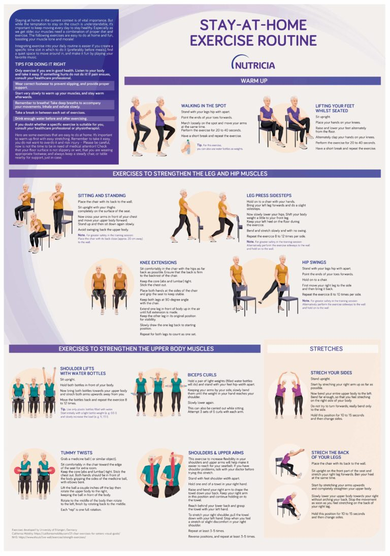 Physical exercise routine poster